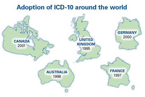 ICD10countries